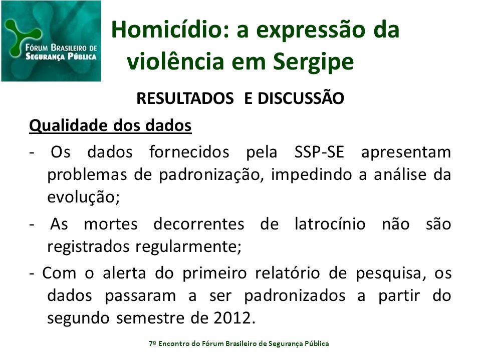 Homicídio: a expressão da violência em Sergipe RESULTADOS E DISCUSSÃO Qualidade dos dados - Os dados fornecidos pela SSP-SE apresentam problemas de pa