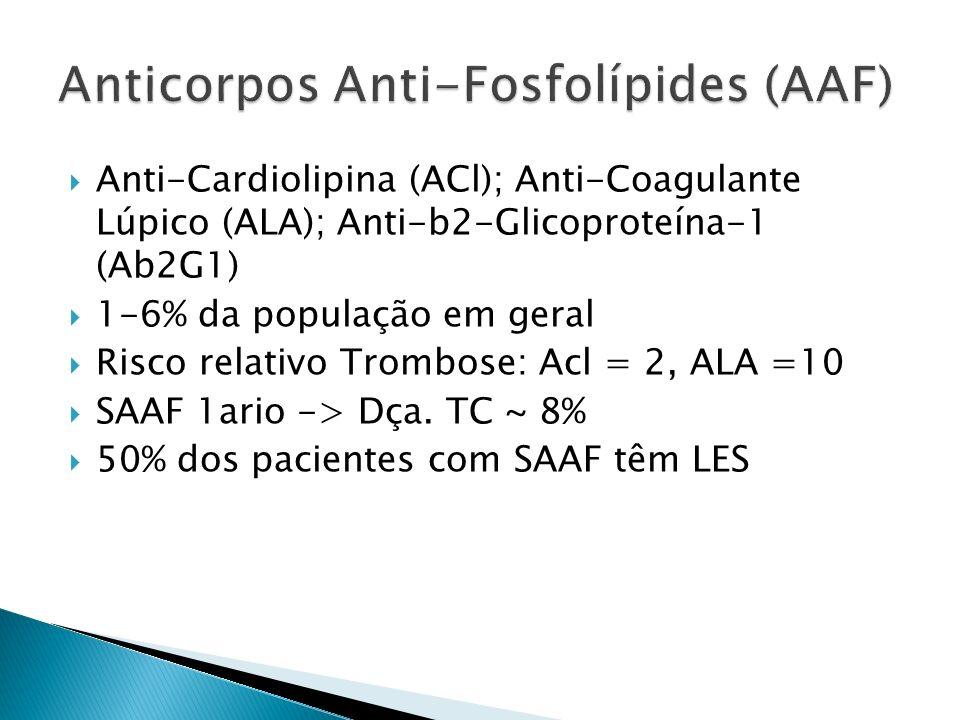 Anti-Cardiolipina (ACl); Anti-Coagulante Lúpico (ALA); Anti-b2-Glicoproteína-1 (Ab2G1) 1-6% da população em geral Risco relativo Trombose: Acl = 2, AL