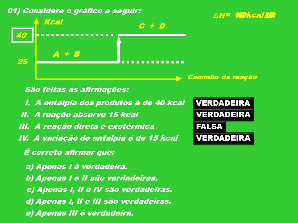 01) Considere o gráfico a seguir: Kcal Caminho da reação A + B C + D 25 40 É correto afirmar que: São feitas as afirmações: I. A entalpia dos produtos