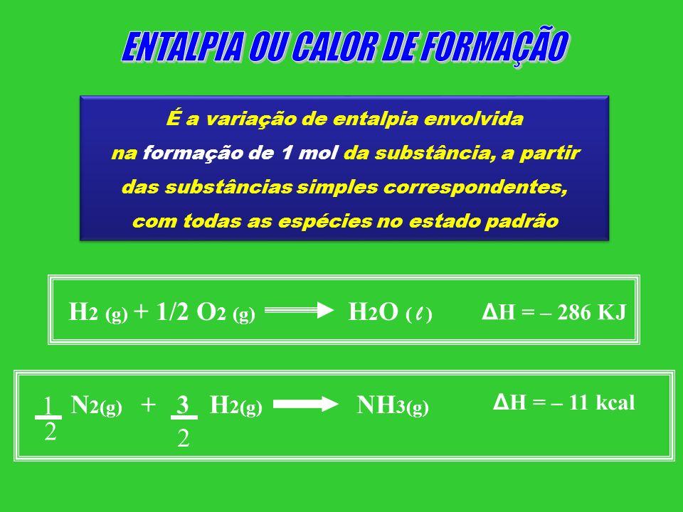 É a variação de entalpia envolvida na formação de 1 mol da substância, a partir das substâncias simples correspondentes, com todas as espécies no esta