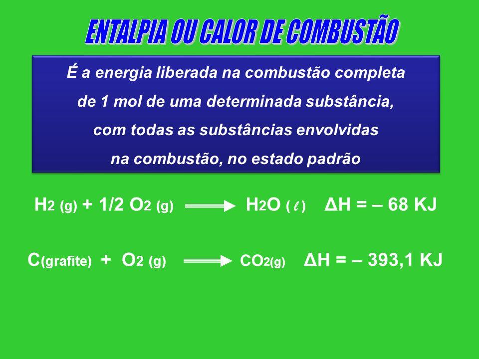 É a energia liberada na combustão completa de 1 mol de uma determinada substância, com todas as substâncias envolvidas na combustão, no estado padrão