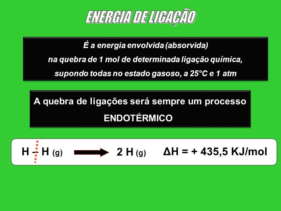 É a energia envolvida (absorvida) na quebra de 1 mol de determinada ligação química, supondo todas no estado gasoso, a 25°C e 1 atm É a energia envolv
