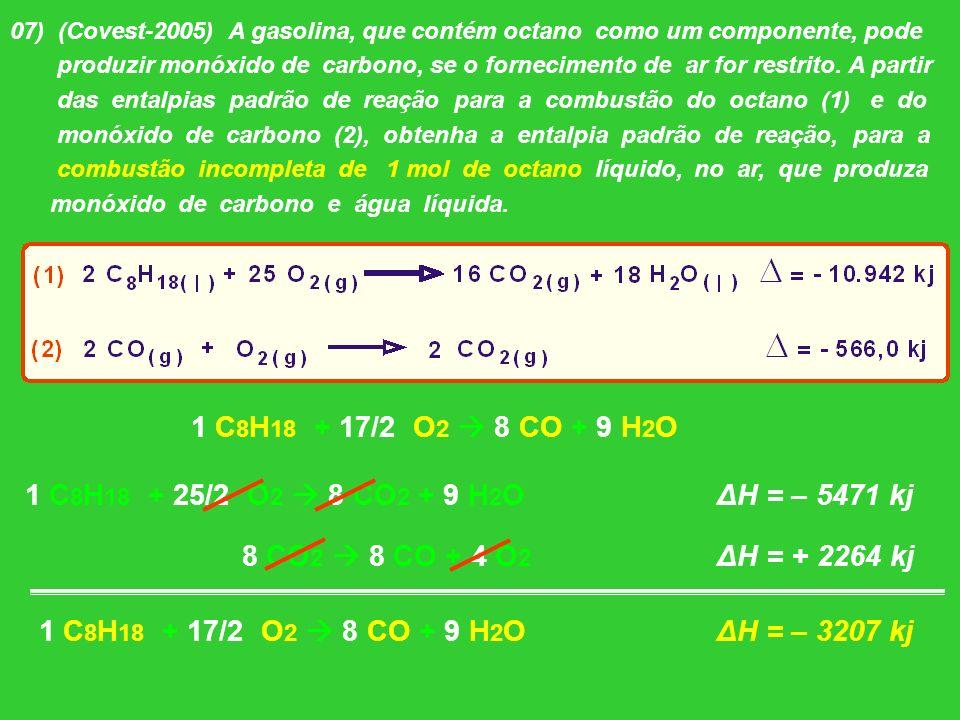 07) (Covest-2005) A gasolina, que contém octano como um componente, pode produzir monóxido de carbono, se o fornecimento de ar for restrito. A partir