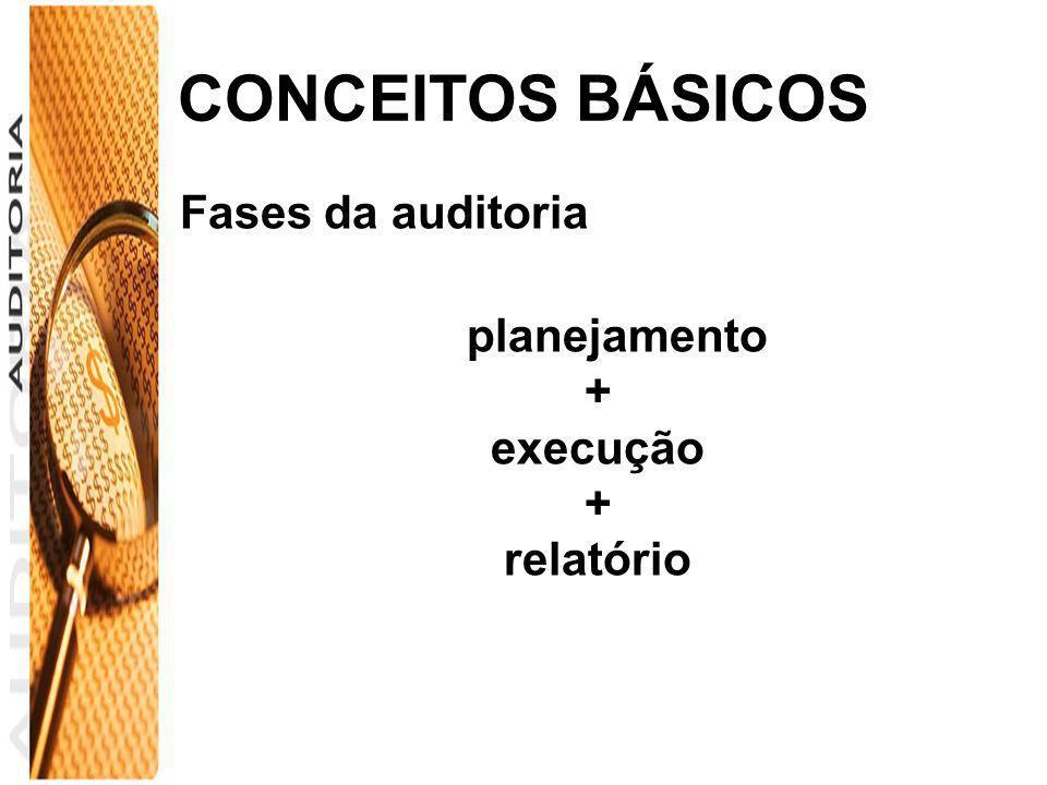 CONCEITOS BÁSICOS Fases da auditoria planejamento + execução + relatório