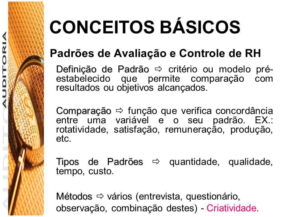 CONCEITOS BÁSICOS Padrões de Avaliação e Controle de RH Definição de Padrão Definição de Padrão critério ou modelo pré- estabelecido que permite compa