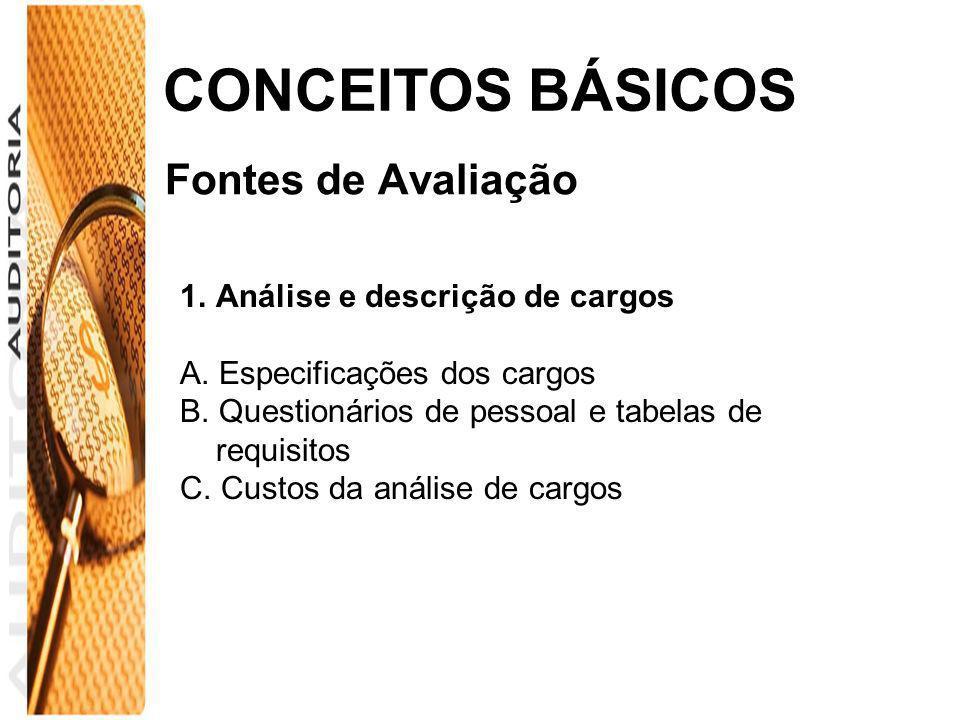 CONCEITOS BÁSICOS Fontes de Avaliação 1.Análise e descrição de cargos A. Especificações dos cargos B. Questionários de pessoal e tabelas de requisitos