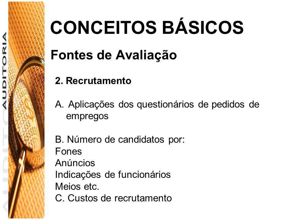 CONCEITOS BÁSICOS Fontes de Avaliação 2. Recrutamento A. Aplicações dos questionários de pedidos de empregos B. Número de candidatos por: Fones Anúnci