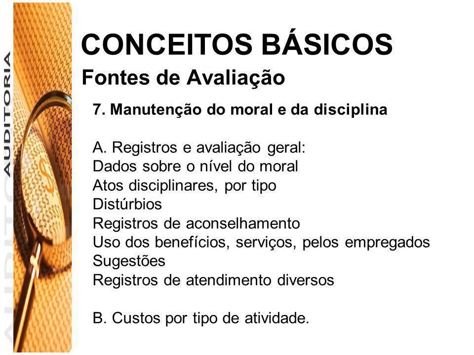 CONCEITOS BÁSICOS Fontes de Avaliação 7. Manutenção do moral e da disciplina A. Registros e avaliação geral: Dados sobre o nível do moral Atos discipl