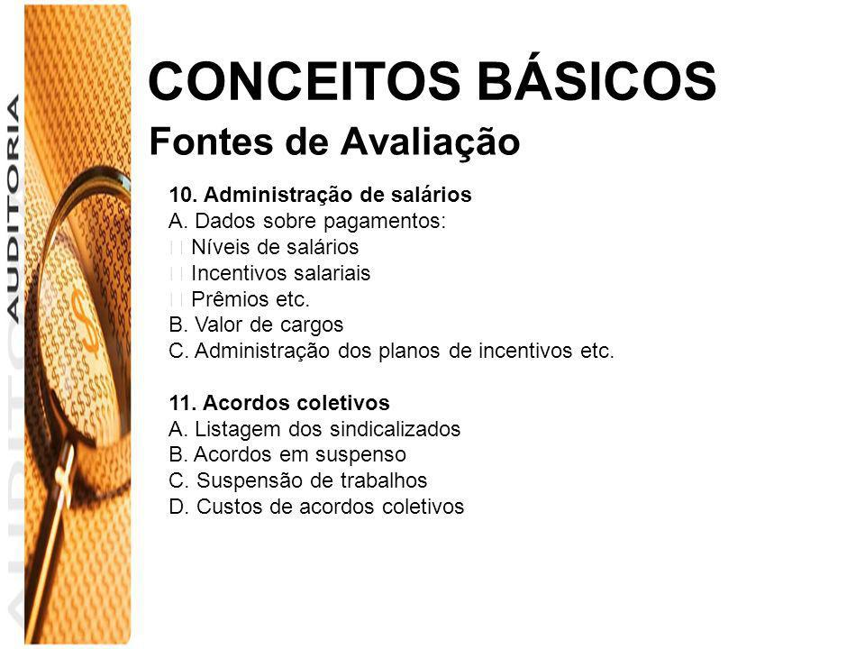 CONCEITOS BÁSICOS Fontes de Avaliação 10. Administração de salários A. Dados sobre pagamentos: Níveis de salários Incentivos salariais Prêmios etc. B.