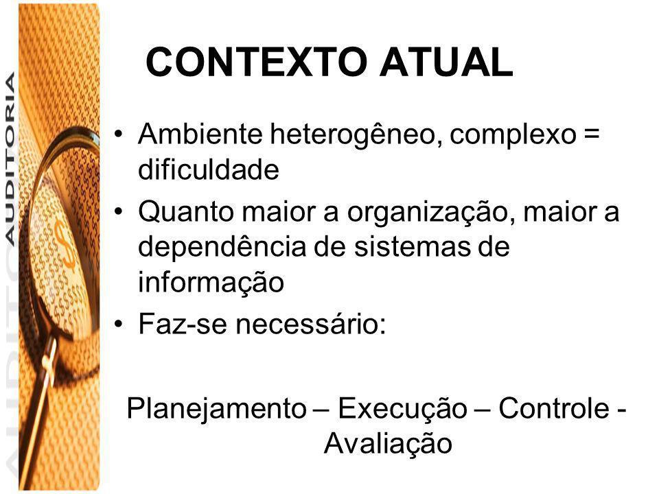 CONTEXTO ATUAL Ambiente heterogêneo, complexo = dificuldade Quanto maior a organização, maior a dependência de sistemas de informação Faz-se necessári