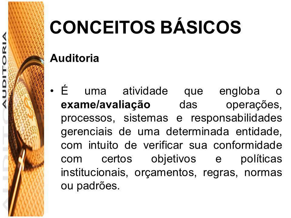 CONCEITOS BÁSICOS Auditoria É uma atividade que engloba o exame/avaliação das operações, processos, sistemas e responsabilidades gerenciais de uma det