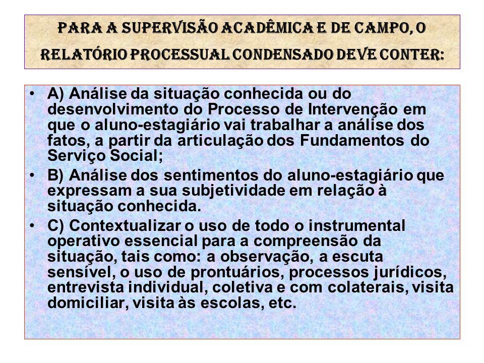 Para a supervisão acadêmica e de campo, o RELATÓRIO PROCESSUAL condensado deve conter: A) Análise da situação conhecida ou do desenvolvimento do Proce