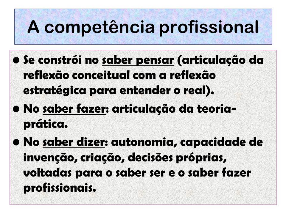 A competência profissional Se constrói no saber pensar (articulação da reflexão conceitual com a reflexão estratégica para entender o real). No saber