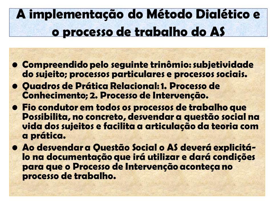 A implementação do Método Dialético e o processo de trabalho do AS Compreendido pelo seguinte trinômio: subjetividade do sujeito; processos particular