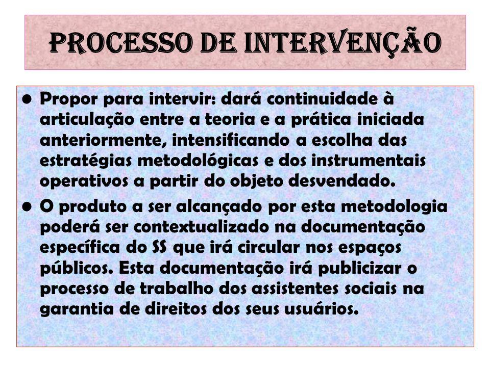 PROCESSO DE INTERVENÇÃO Propor para intervir: dará continuidade à articulação entre a teoria e a prática iniciada anteriormente, intensificando a esco