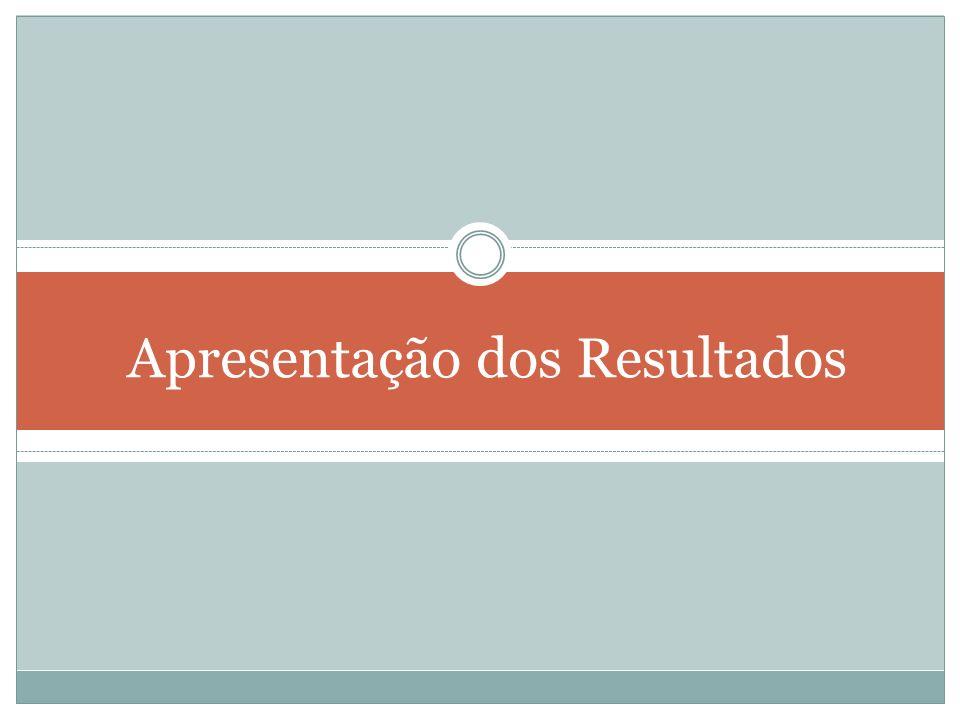 DADOS GERAIS DO LEVANTAMENTO Foram identificadas 23.973 crianças e adolescentes em situação de rua no Brasil.