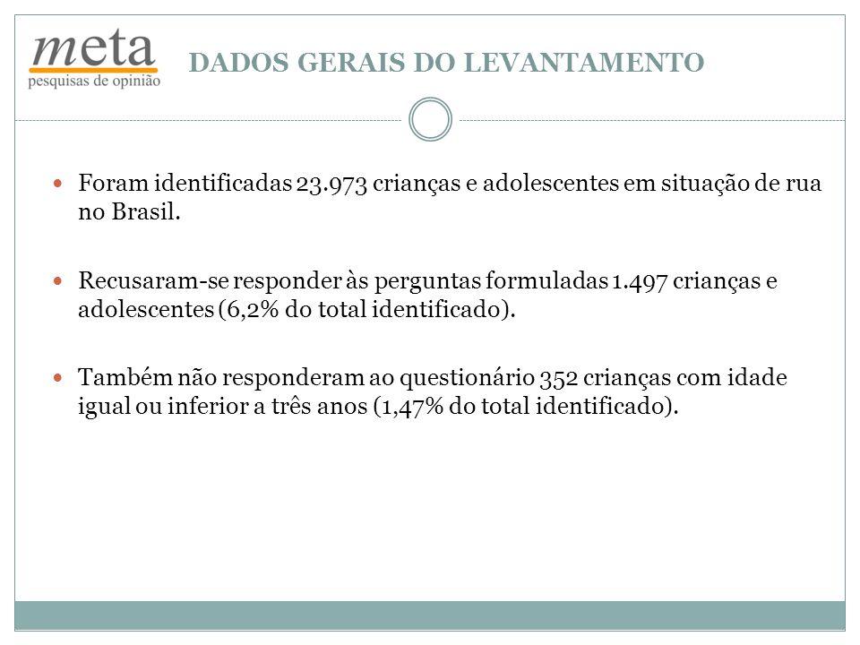 Primeira Pesquisa Censitária Nacional sobre Crianças e Adolescentes em Situação de Rua www.metapesquisa.com.br meta@metapesquisa.com.br