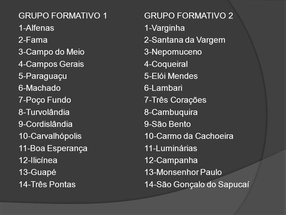 GRUPO FORMATIVO 1 1-Alfenas 2-Fama 3-Campo do Meio 4-Campos Gerais 5-Paraguaçu 6-Machado 7-Poço Fundo 8-Turvolândia 9-Cordislândia 10-Carvalhópolis 11