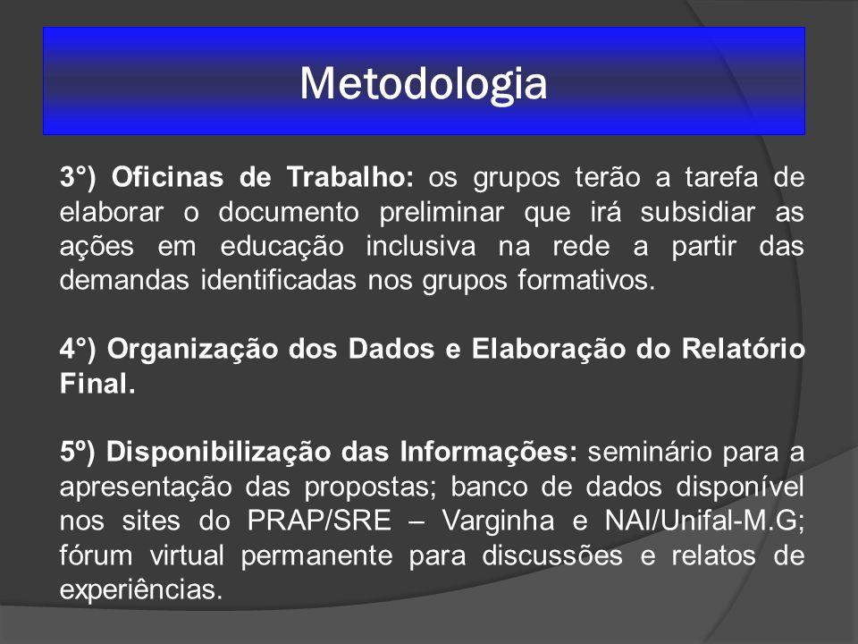 Metodologia 3°) Oficinas de Trabalho: os grupos terão a tarefa de elaborar o documento preliminar que irá subsidiar as ações em educação inclusiva na