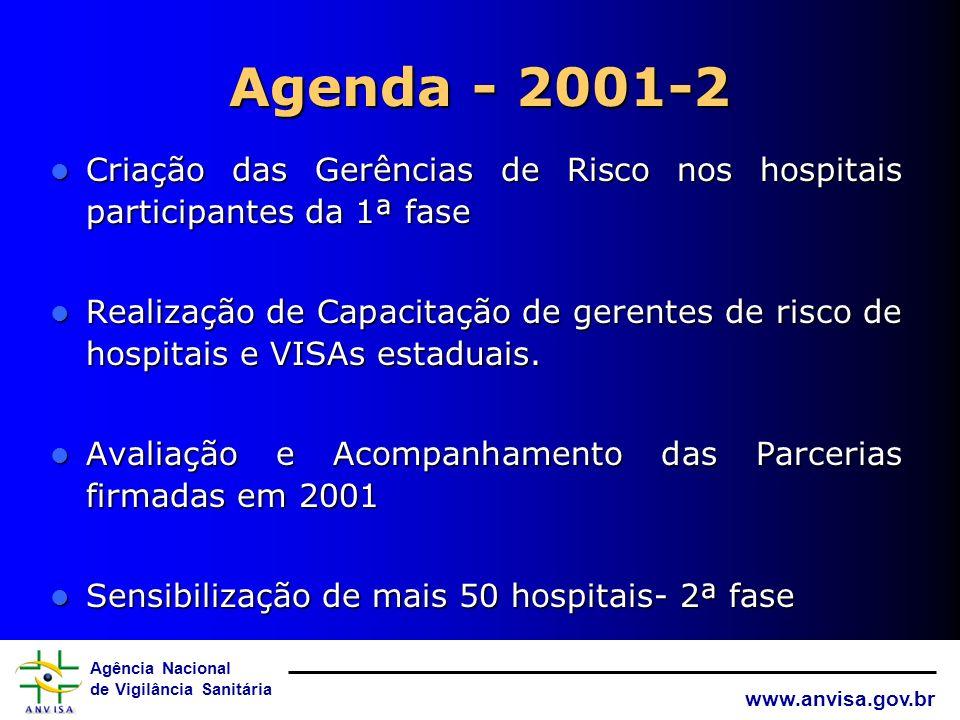 Agência Nacional de Vigilância Sanitária www.anvisa.gov.br Agenda do Projeto : 2001 Sensibilização de 50 hospitais convidados: Sensibilização de 50 ho