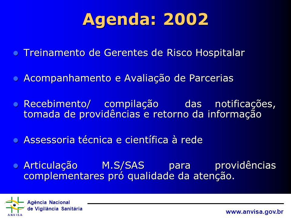 Agência Nacional de Vigilância Sanitária www.anvisa.gov.br Agenda - 2001-2 Criação das Gerências de Risco nos hospitais participantes da 1ª fase Criaç