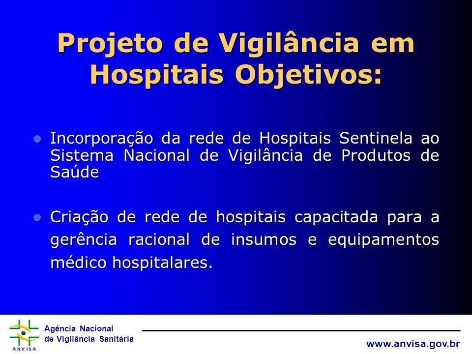 Agência Nacional de Vigilância Sanitária www.anvisa.gov.br Agenda: 2002 Treinamento de Gerentes de Risco Hospitalar Treinamento de Gerentes de Risco H