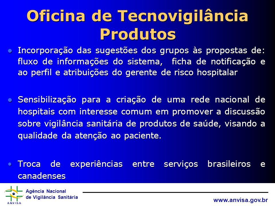 Agência Nacional de Vigilância Sanitária www.anvisa.gov.br Oficina de Tecnovigilância São Paulo 7 a 10 Agosto Palestras : dias 7 e 8 Palestras : dias