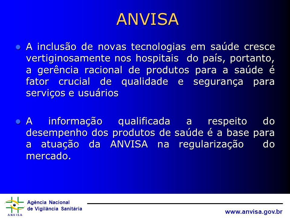 Agência Nacional de Vigilância Sanitária www.anvisa.gov.br Oficina de Tecnovigilância Resultado de avaliação Atendimento às expectativas de conteúdo: