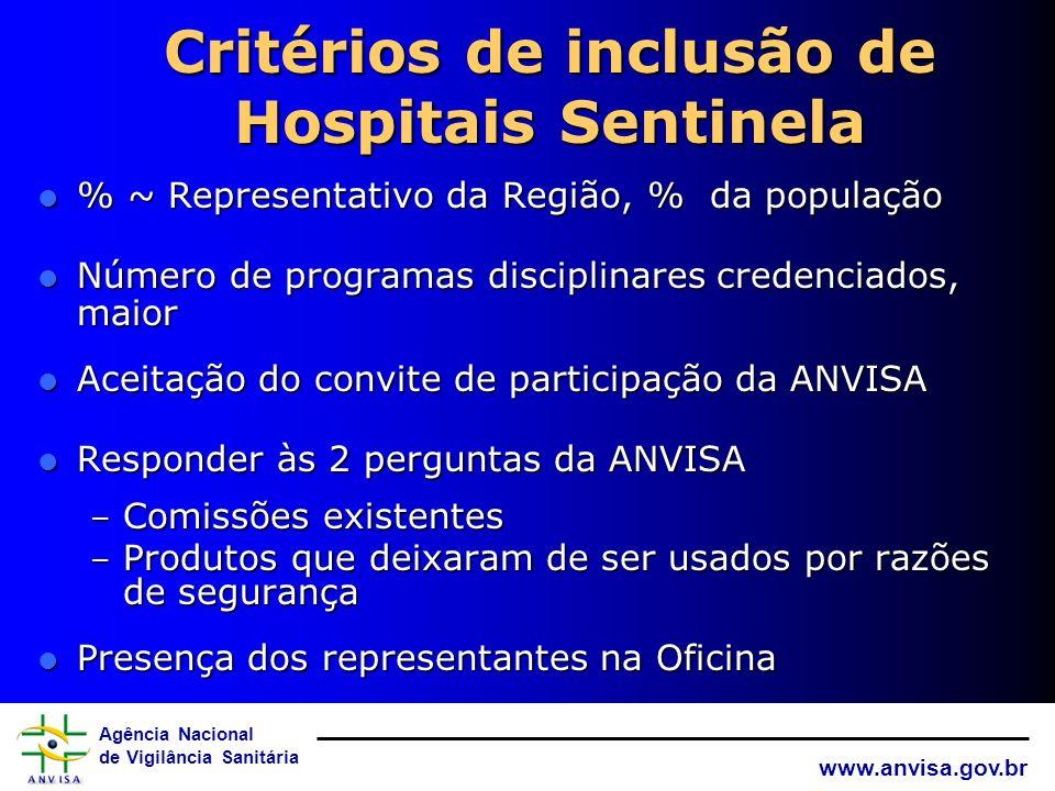 Agência Nacional de Vigilância Sanitária www.anvisa.gov.br Perfil Hospitais Sentinelas Evelinda Trindade Unidade de Tecnovigilância Tecnovigilancia@an