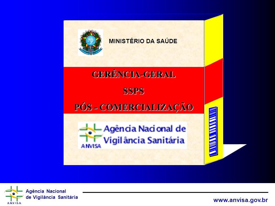 Agência Nacional de Vigilância Sanitária www.anvisa.gov.br Respostas recebidas pela ANVISA REGIÃO DO BRASIL % de Aceitação No.