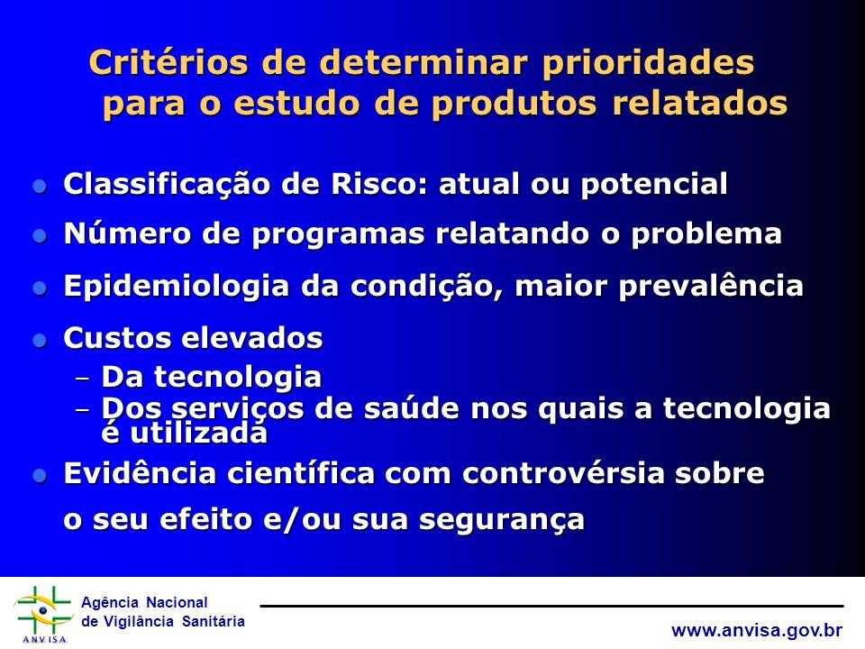 Agência Nacional de Vigilância Sanitária www.anvisa.gov.br Relato de produtos inseguros / responders 27 Responderam a esta pergunta 64% 27 Responderam