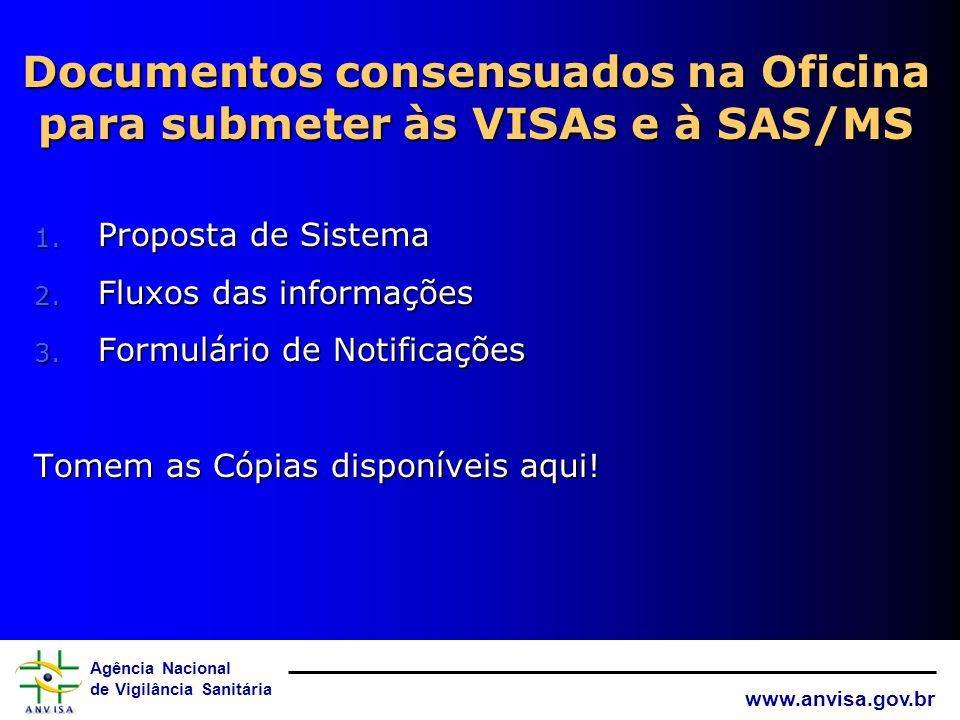 Agência Nacional de Vigilância Sanitária www.anvisa.gov.br Resumo das Moções 1. Criar Fórum sobre reprocessamento de materiais 2.Regulação de normas d