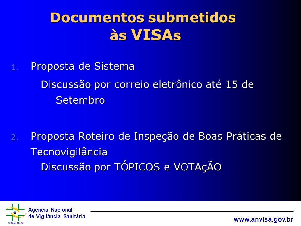 Agência Nacional de Vigilância Sanitária www.anvisa.gov.br Exemplos de trabalho integrado: VISAs, ANVISA / Serviços e Tecnovigilância, SAS e Sociedade