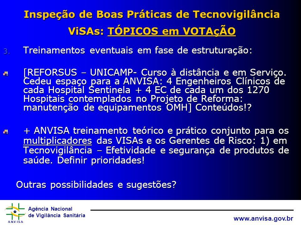 Agência Nacional de Vigilância Sanitária www.anvisa.gov.br Proposta Roteiro de Inspeção de Boas Práticas de Tecnovigilância ViSAs: TÓPICOS em VOTAçÃO