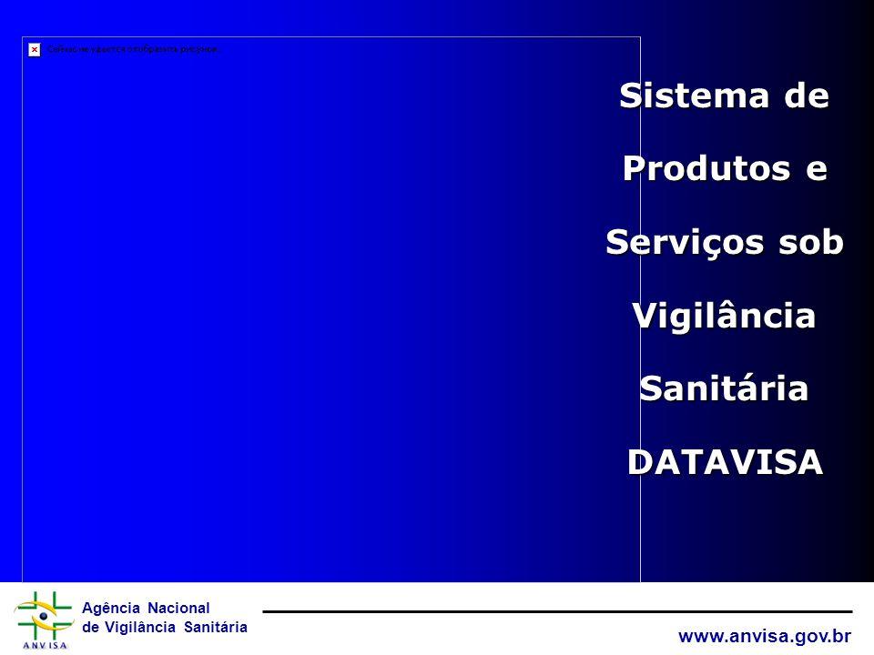 Agência Nacional de Vigilância Sanitária www.anvisa.gov.br SISCOR Listas Empresas AutorizadasEmpresas Autorizadas Produtos RegistradosProdutos Registr