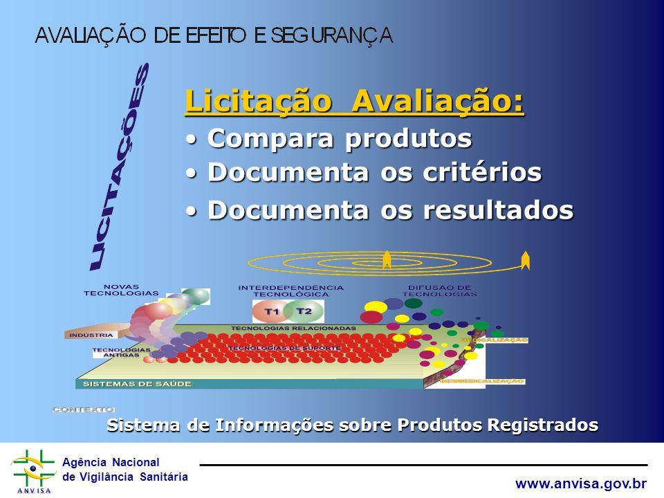 Agência Nacional de Vigilância Sanitária www.anvisa.gov.br Relatório Técnico Características TécnicasCaracterísticas Técnicas DimensionamentoDimension