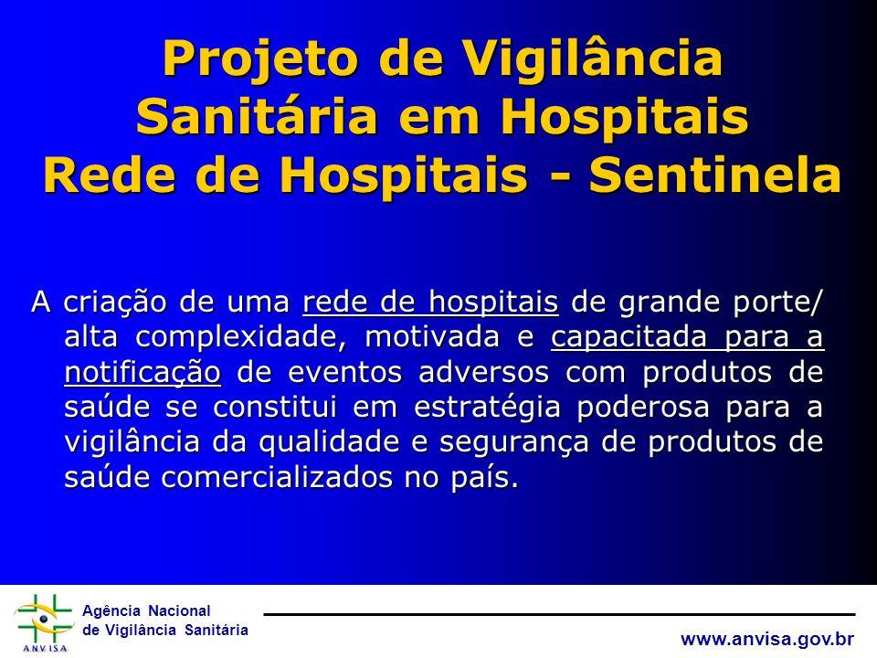 Agência Nacional de Vigilância Sanitária www.anvisa.gov.br Gerência Geral de Segurança Sanitária de Produtos da Saúde Pós Comercialização Clarice Petr