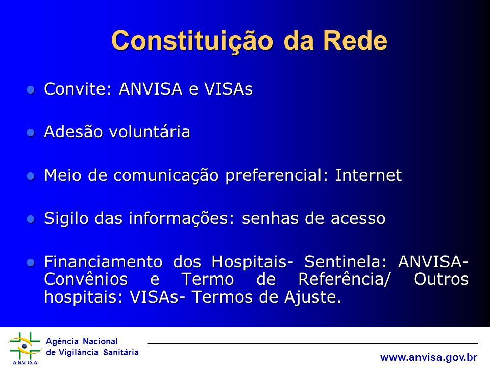 Agência Nacional de Vigilância Sanitária www.anvisa.gov.br Constituição da Rede Convite: ANVISA e VISAs Convite: ANVISA e VISAs Adesão voluntária Adesão voluntária Meio de comunicação preferencial: Internet Meio de comunicação preferencial: Internet Sigilo das informações: senhas de acesso Sigilo das informações: senhas de acesso Financiamento dos Hospitais- Sentinela: ANVISA- Convênios e Termo de Referência/ Outros hospitais: VISAs- Termos de Ajuste.