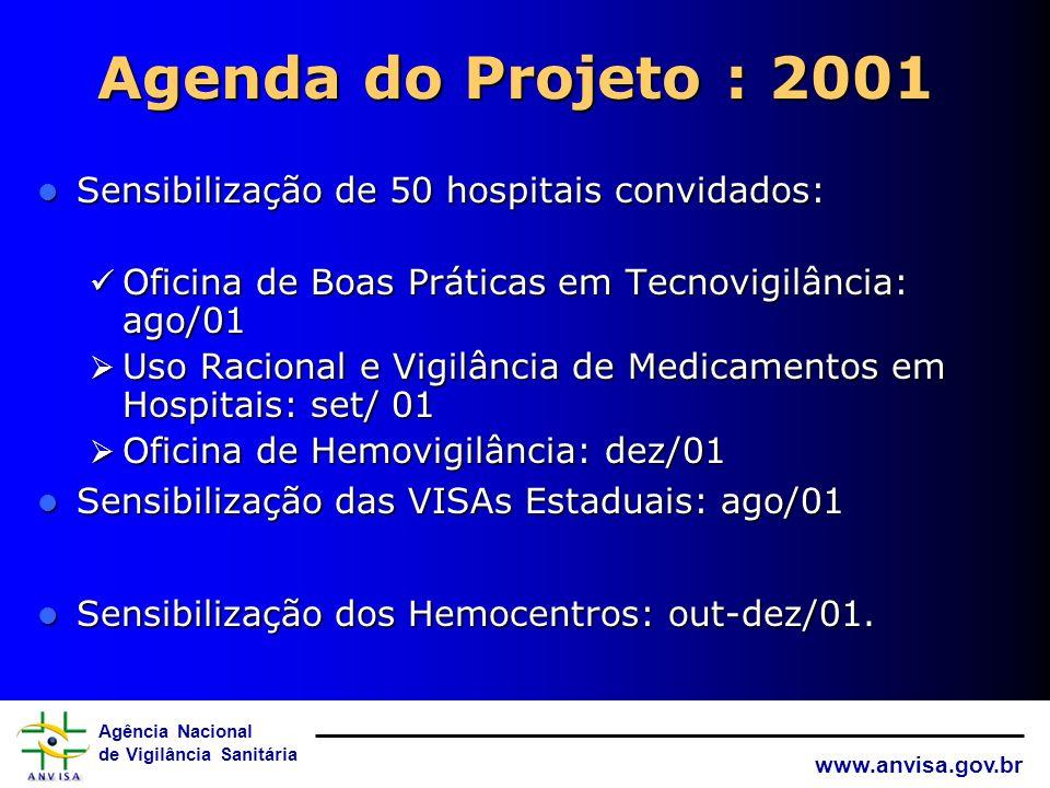 Agência Nacional de Vigilância Sanitária www.anvisa.gov.br Agenda do Projeto : 2001 Sensibilização de 50 hospitais convidados: Sensibilização de 50 hospitais convidados: Oficina de Boas Práticas em Tecnovigilância: ago/01 Oficina de Boas Práticas em Tecnovigilância: ago/01 Uso Racional e Vigilância de Medicamentos em Hospitais: set/ 01 Uso Racional e Vigilância de Medicamentos em Hospitais: set/ 01 Oficina de Hemovigilância: dez/01 Oficina de Hemovigilância: dez/01 Sensibilização das VISAs Estaduais: ago/01 Sensibilização das VISAs Estaduais: ago/01 Sensibilização dos Hemocentros: out-dez/01.
