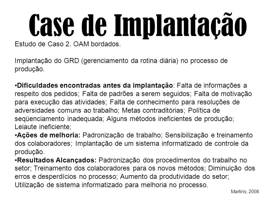 Estudo de Caso 2. OAM bordados. Implantação do GRD (gerenciamento da rotina diária) no processo de produção. Dificuldades encontradas antes da implant