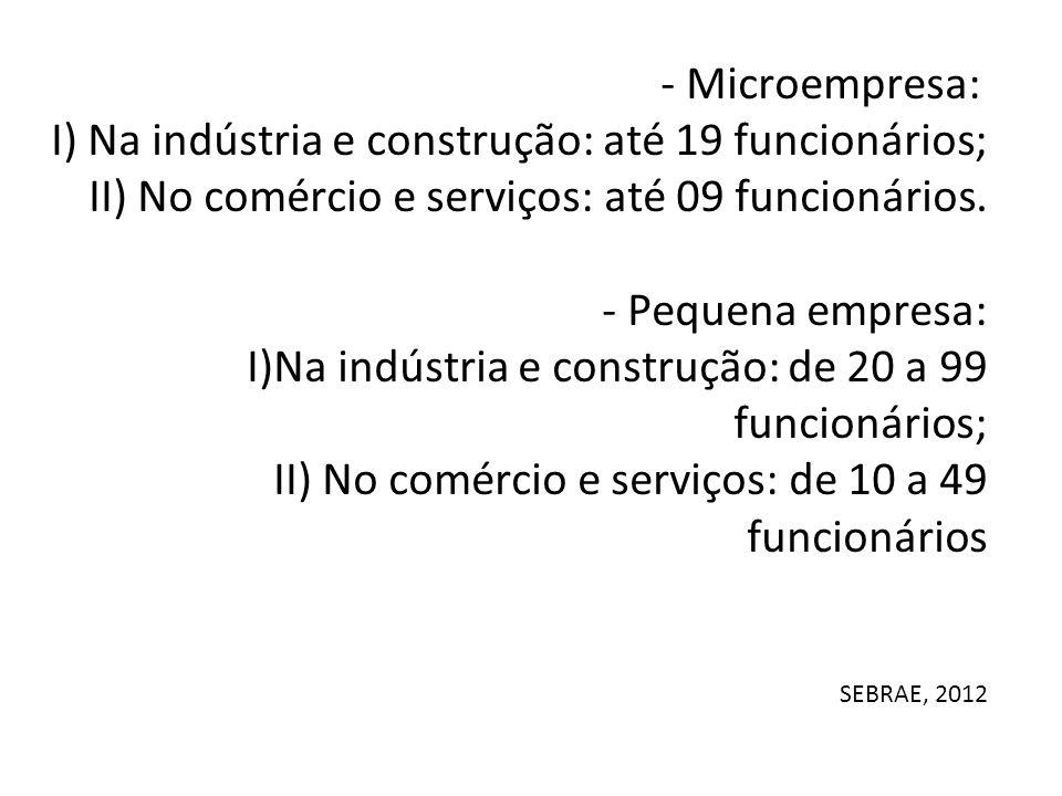 - Microempresa: I) Na indústria e construção: até 19 funcionários; II) No comércio e serviços: até 09 funcionários. - Pequena empresa: I)Na indústria