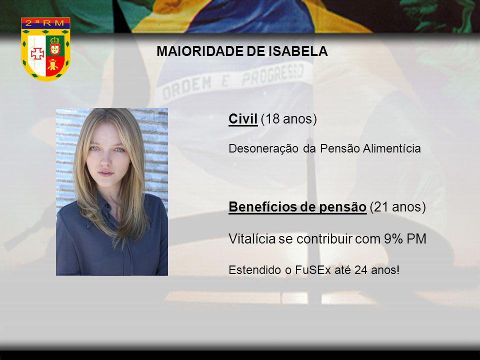 MAIORIDADE DE ISABELA Civil (18 anos) Desoneração da Pensão Alimentícia Benefícios de pensão (21 anos) Vitalícia se contribuir com 9% PM Estendido o F