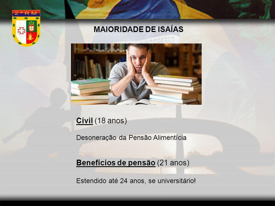 MAIORIDADE DE ISAÍAS Civil (18 anos) Desoneração da Pensão Alimentícia Benefícios de pensão (21 anos) Estendido até 24 anos, se universitário!