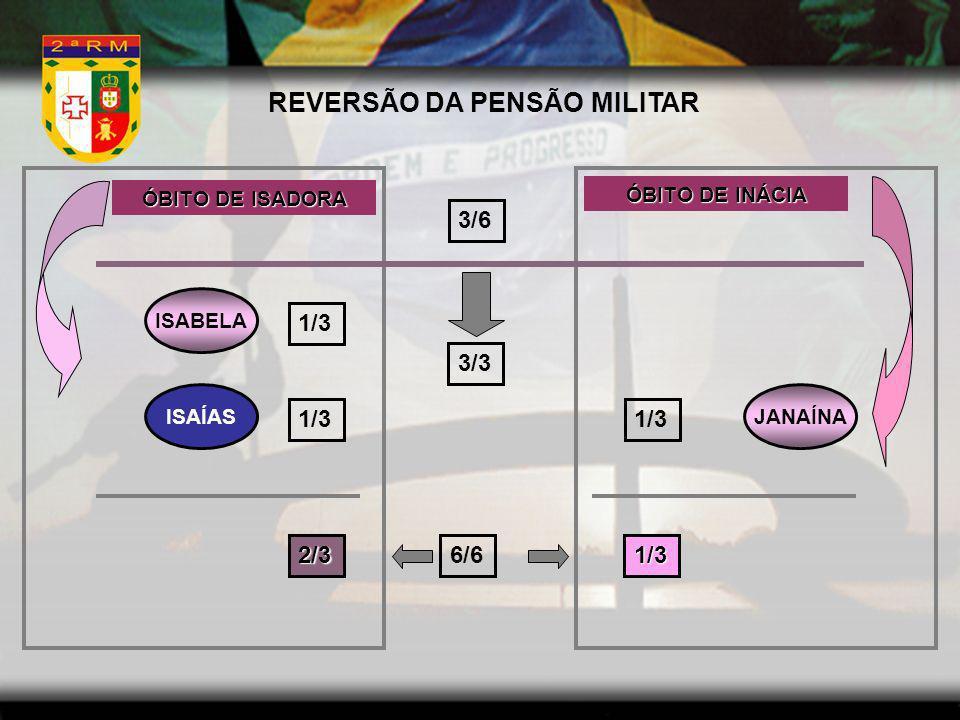 REVERSÃO DA PENSÃO MILITAR ISABELA ISAÍASJANAÍNA 1/3 2/31/3 3/6 3/3 6/6 ÓBITO DE ISADORA ÓBITO DE INÁCIA