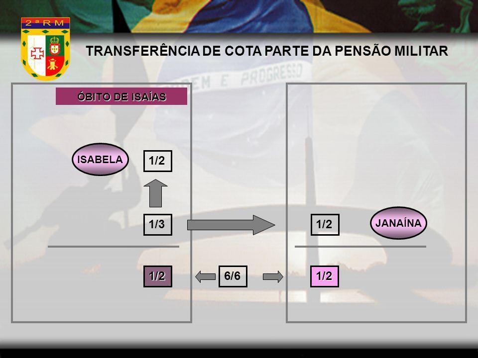 TRANSFERÊNCIA DE COTA PARTE DA PENSÃO MILITAR ISABELA JANAÍNA 1/2 1/3 1/21/26/6 ÓBITO DE ISAÍAS