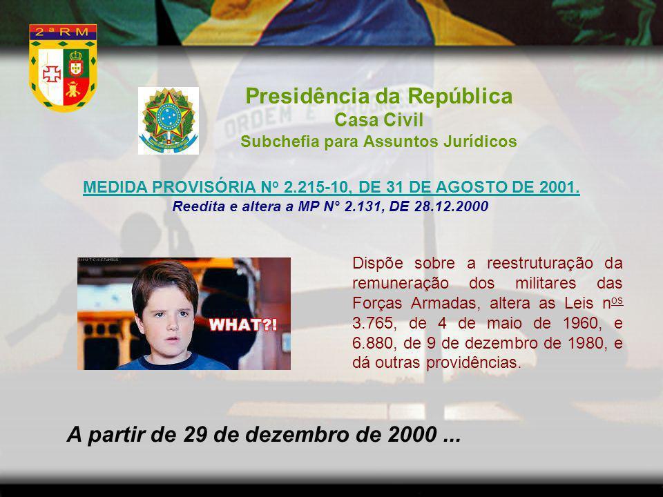 Presidência da República Casa Civil Subchefia para Assuntos Jurídicos MEDIDA PROVISÓRIA N o 2.215-10, DE 31 DE AGOSTO DE 2001. RegulamentoRegulamento