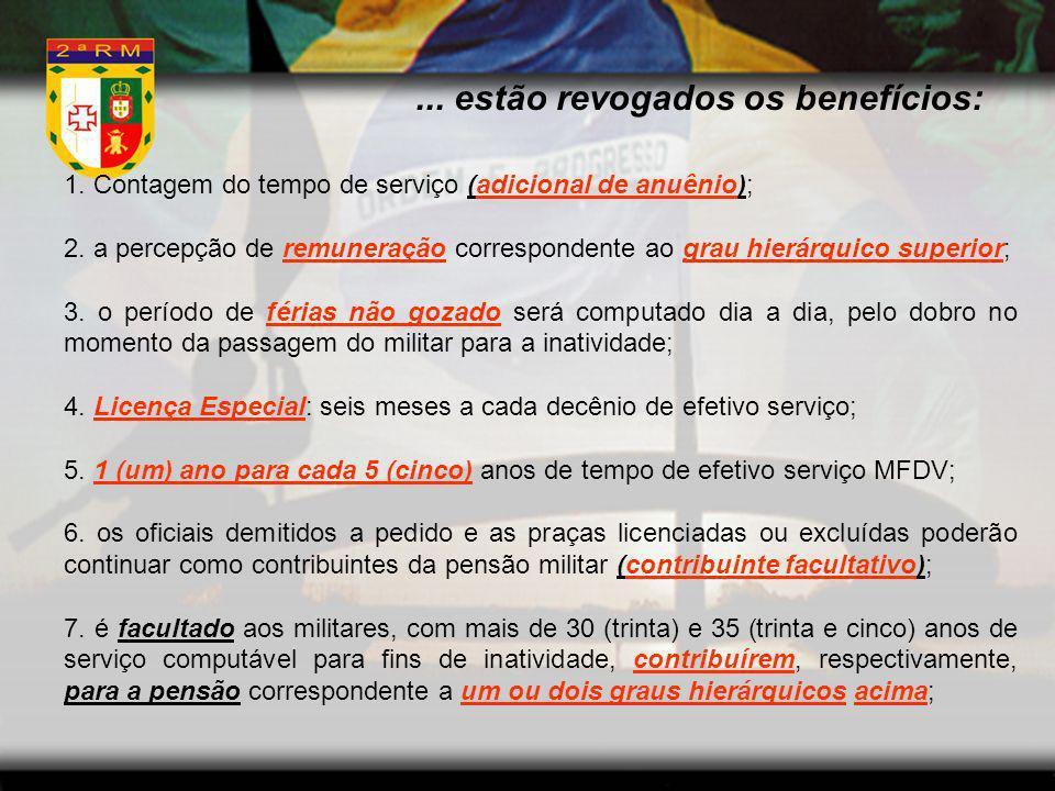 DIVISÃO DA PENSÃO MILITAR ISADORAINÁCIA ISABELA ISAÍAS JANAÍNA 3/12 2/12 3/12 2/12 7/125/12 6/12 12/12