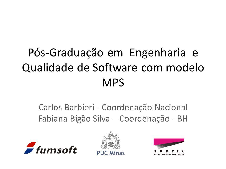 Pós-Graduação em Engenharia e Qualidade de Software com modelo MPS Carlos Barbieri - Coordenação Nacional Fabiana Bigão Silva – Coordenação - BH