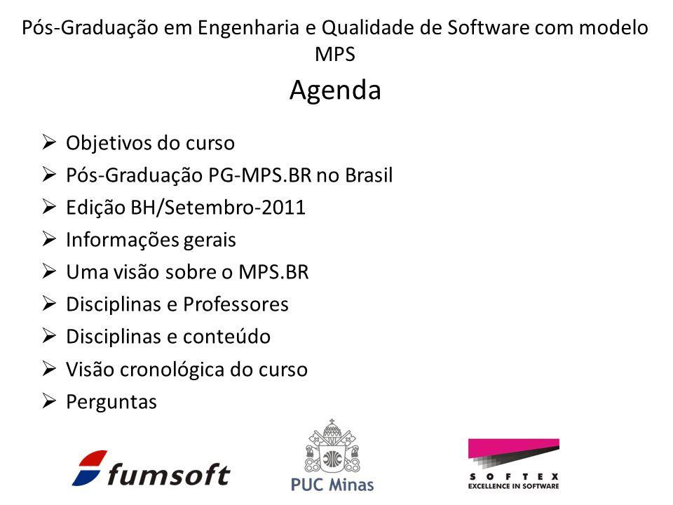 Objetivos do curso Pós-Graduação PG-MPS.BR no Brasil Edição BH/Setembro-2011 Informações gerais Uma visão sobre o MPS.BR Disciplinas e Professores Dis