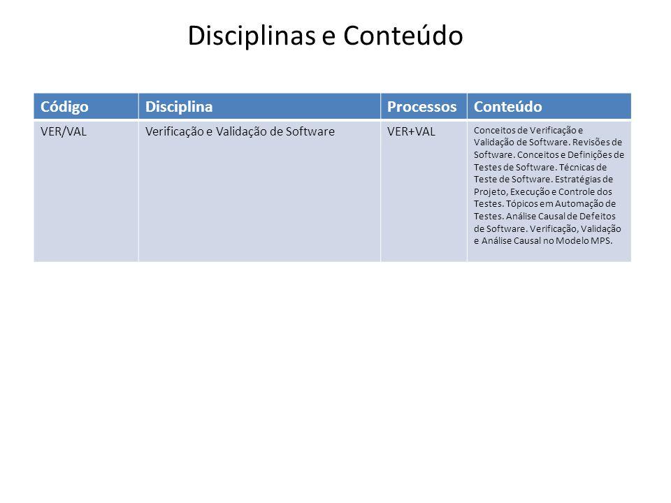 CódigoDisciplinaProcessosConteúdo VER/VALVerificação e Validação de SoftwareVER+VAL Conceitos de Verificação e Validação de Software.